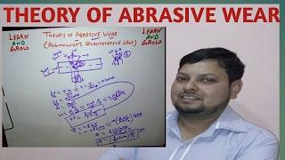 Theory Of Abrasive Wear (हिन्दी )