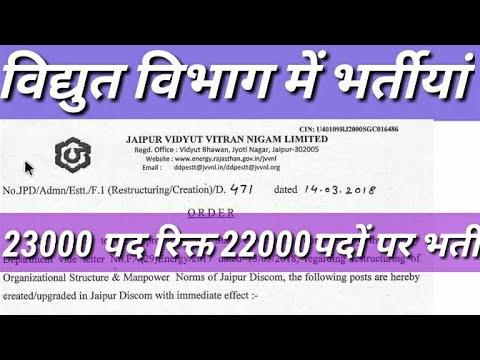 विधुत विभाग भर्ती 22000 पदों पर भर्ती होगी 23000  पद रिक्त Rajasthan Government Vacancy RVNL Bharti