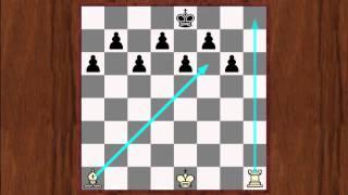 Сила шахматных фигур