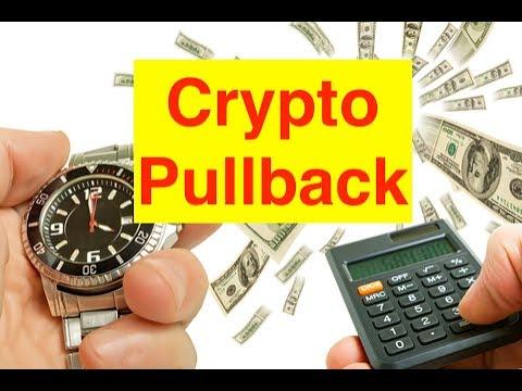 The Crypto Pullback (Bix Weir)