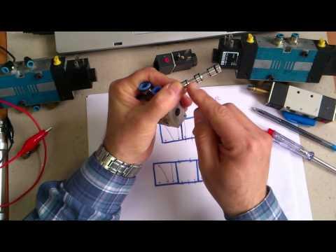Selenoid Valf Nasıl Çalışır? ( Bursa Coşkunöz Eğitim Vakfı) How solenoid valve work? Dinçer YILMAZ