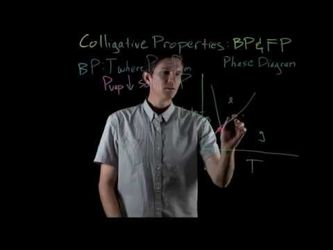 Chemistry Explained: Boiling Point Elevation + Freezing Point Depression (Colligative Properties)