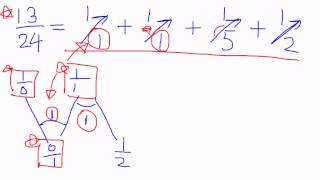 Geometry of Numbers - Lecture 2.2.1 - zig-zag paths of a continued fraction