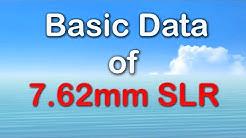 Basic Data of 7.62mm SLR    Technical Data