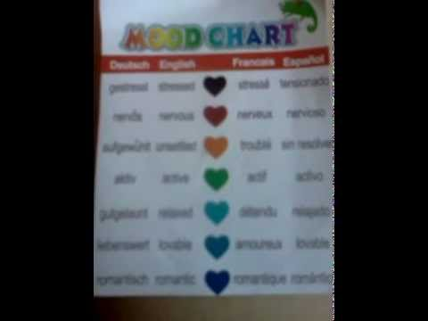 A Mood Ring Chart Youtube
