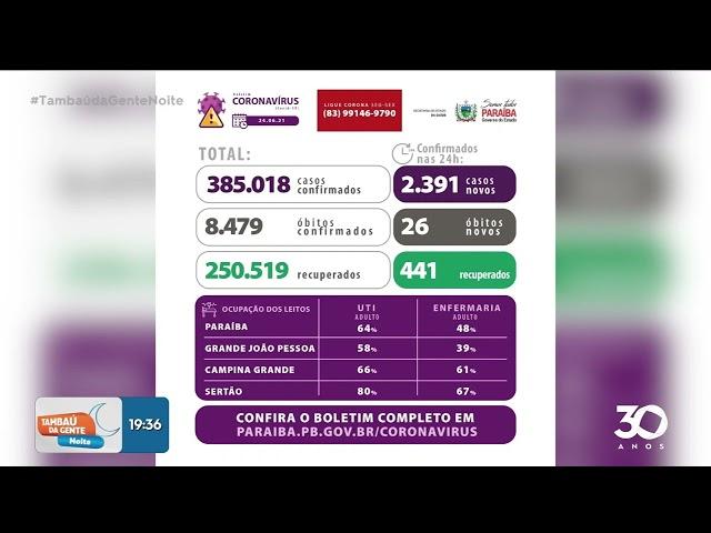 Boletim COVID-19 - 24-06-2021 -Tambaú da Gente Noite