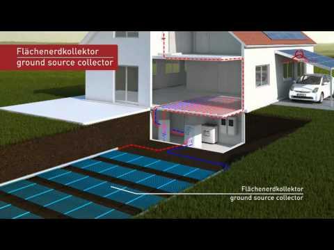 Erdwärme im Solar Direct eConcept