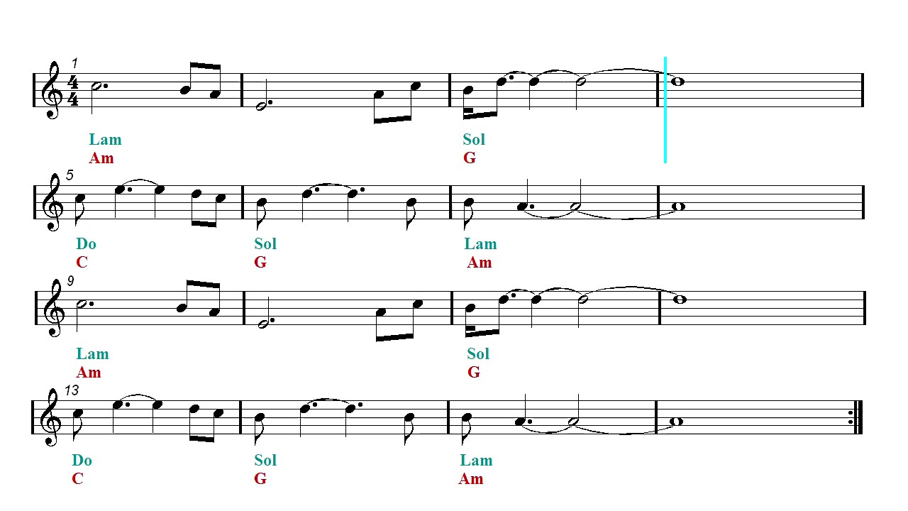 Dubstep - Remix - Promentory - The Last Of The Mohicans (Sheet music -  Guitar Chords)