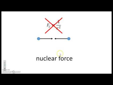 IB Physics Nuclear Force, Mass-Energy Equivalence