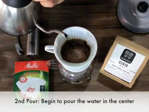 How To Use Melitta Pourover By CoffeeWORKS