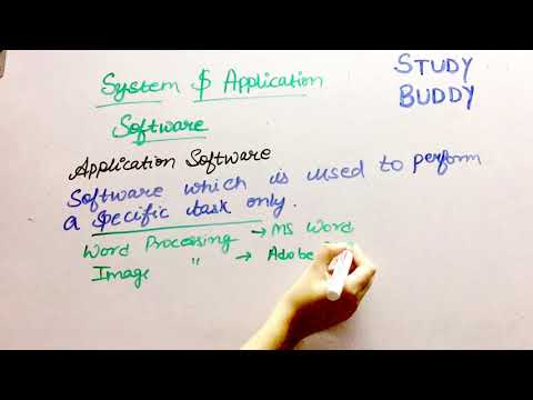 System and Application Software