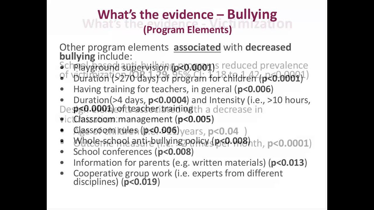 related studies and literature about bullying in school Meta-analysis addresses the gaps in the existing literature on bullying prevention selection criteria studies were included in this review if they evaluated the effects of an anti-bullying program by.