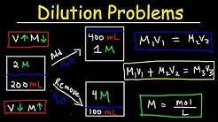 Dilution Problems, Chemistry, Molarity & Concentration Examples, Formula & Equations