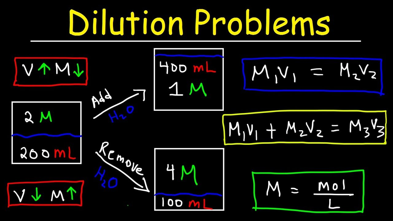 dilution problems, chemistry, molarity & concentration examples
