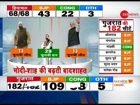 Watch: Zee Media talks to Asaduddin Owaisi