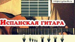 Аноним Испанская гитара (Красиво и просто)