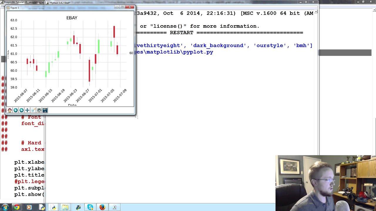 Matplotlib Tutorial 18 - annotating last price to edge of matplotlib graph  example