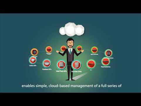 Huawei Cloud Managed Network Solution