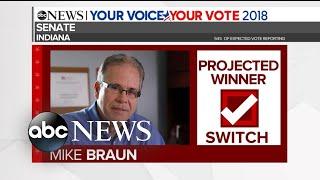Republican Mike Braun defeats incumbent Democrat in Indiana Senate race