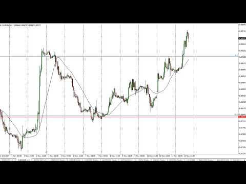 EUR/GBP Technical Analysis for November 15, 2017 by FXEmpire.com