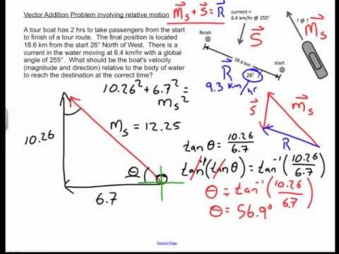 relative motion vector addition physics challenge problem youtube. Black Bedroom Furniture Sets. Home Design Ideas