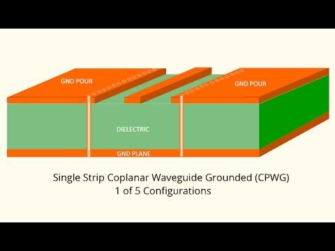 cpw coplanar waveguide planner by icd youtube rh youtube com Microstrip Coplanar Generative Design