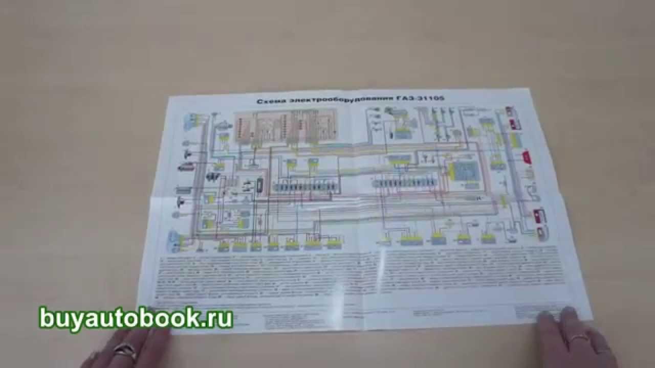 Инструкция по установке механического бустконтроллера TURBOSMART