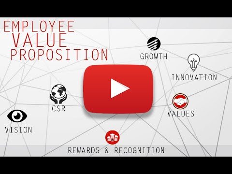 Aequs Employee Value Proposition (EVP)