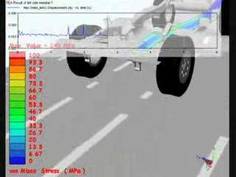 vehicle frame design with FEA