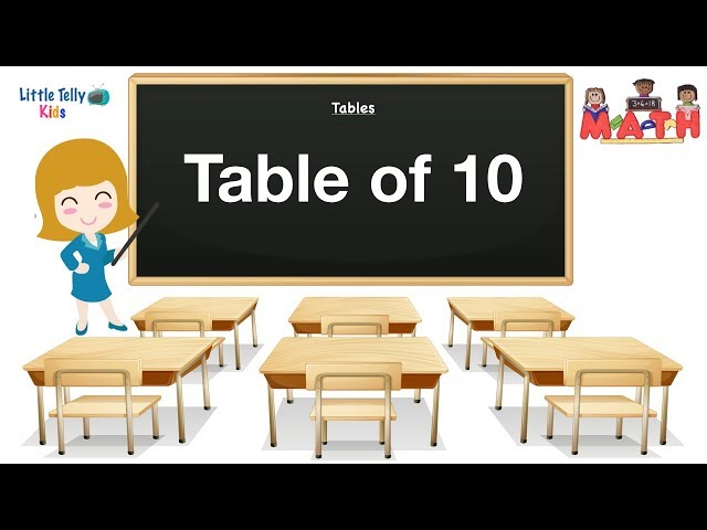 Table of 10 || Learn Multiplication ||10x1=10|| Preschool Maths||Learn Tables for kids ||Learn Maths