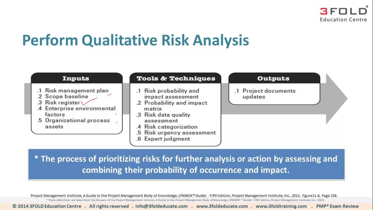 11 3 Perform Qualitative Risk Analysis - YouTube