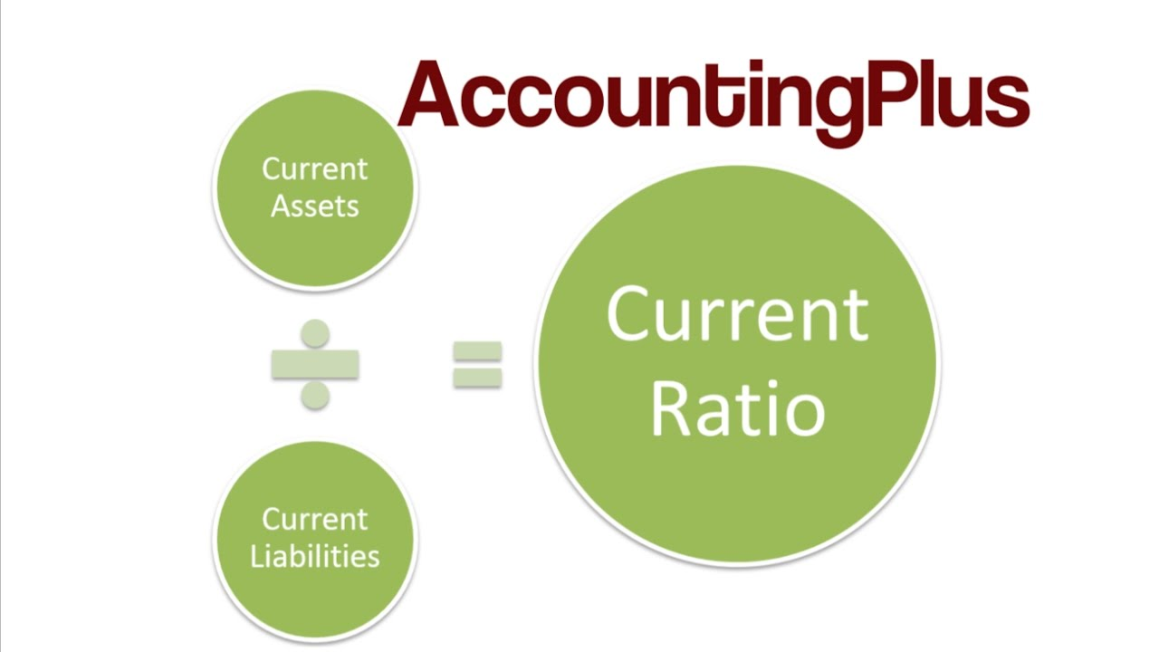 financial ratios and current ratio Current ratio = current assets / current liabilities an even simpler variant to the quick ratio and is used to determine the company's ability to pay back its short term liabilities you'll see this balance sheet ratio everywhere.