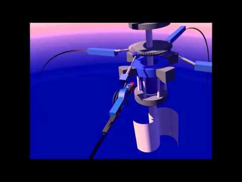 Offshore wind power  innovation 2015