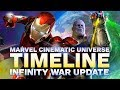 The Marvel Cinematic Universe Timeline in Chronological Order (Infinity War Update)