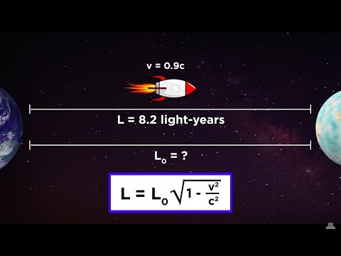 Special Relativity Part 3: Length Contraction