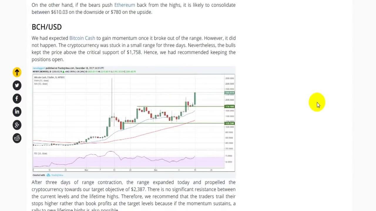 fim investciju prvaldba bitcoin bitcoin