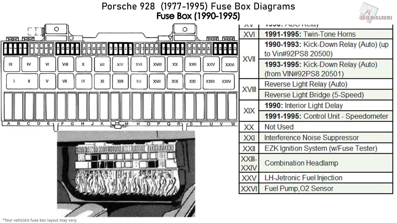 Porsche 928  1985-1995  Fuse Box Diagrams