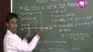 """Physics Lesson 01 """"Kanona Tantranu Dainemix"""" Part-1 (Sem-2 HSC/GSEB)"""