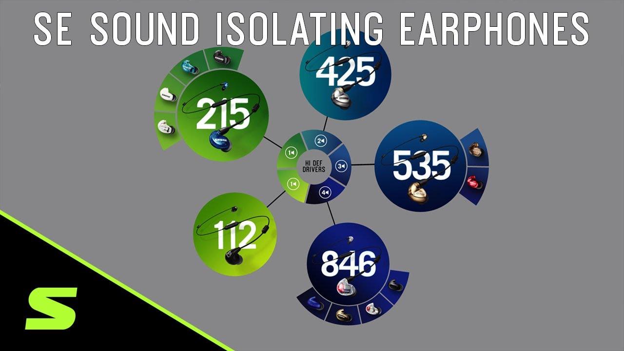 SE425 - Sound Isolating™ Earphones