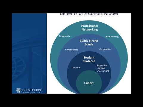 Webinar: Johns Hopkins School of Education | MS in Intelligence Analysis