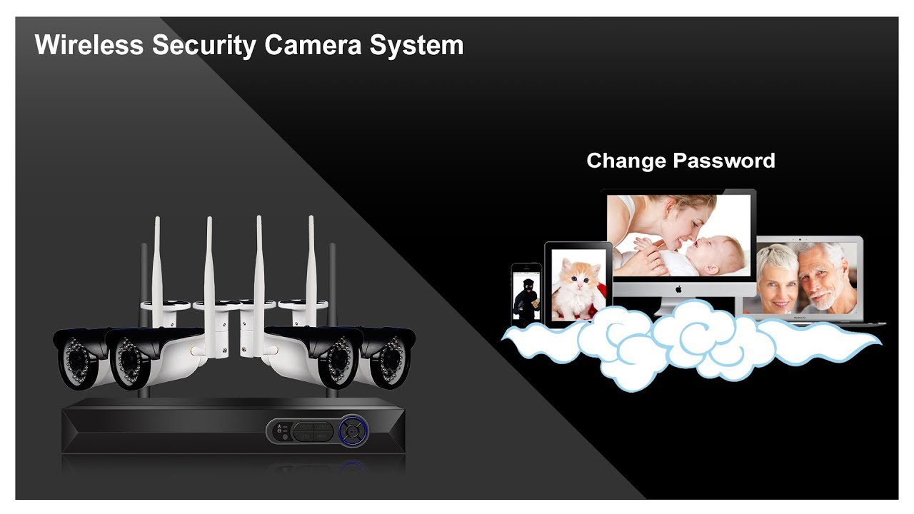 Camview Wireless Security System Change Password