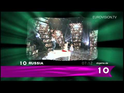Recap of all the songs from the 2006 Eurovision Song Contest Final