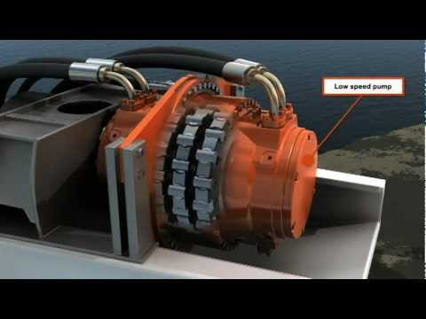 Bosch Rexroth - Renewable  Energy - Wind Power