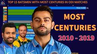 Top 15 Batsmen Ranked By Most Centuries (2010 - 2019) | Most Century In ODI | Most 100 in ODI