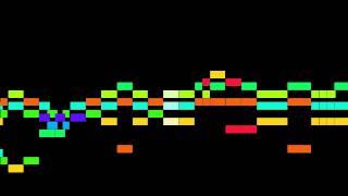 Claudio Monteverdi - Io mi son giovinetta, Quarto Libro de Madrigali