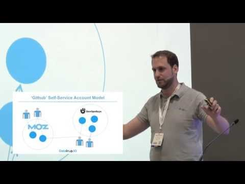 David Gildeh (Dataloop.IO) - Monitoring for DevOps & Micro-Services