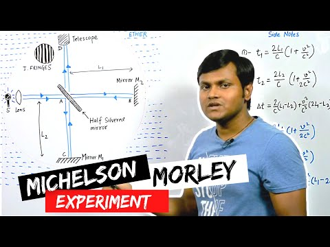 History of Special Relativity (Part 2) - Michelson Morley Experiment