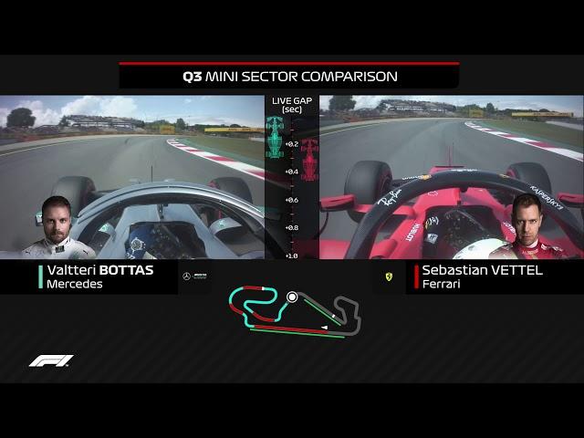 Bottas And Vettel Qualifying Laps Compared | 2019 Spanish Grand Prix
