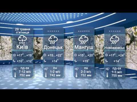 Прогноз погоды на 29 мая
