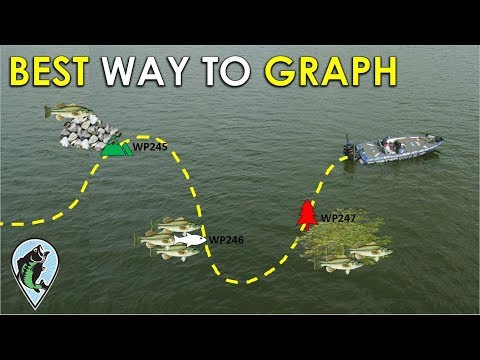 How To Graph Offshore Structure With A Fish Finder | Bass Fishing Sonar Basics
